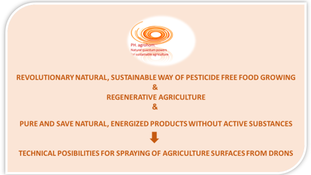 Slika2 - Attraction, which brings many sustainable, high advanced solutions possibilities:  Advanced and sustainable - necessary production of Healthy Agricultural Crops! Regenerative Agriculture! Technical possibilities for sustainable Agro-Spraying of Agro-growing Surfaces, from Air - by Drones...