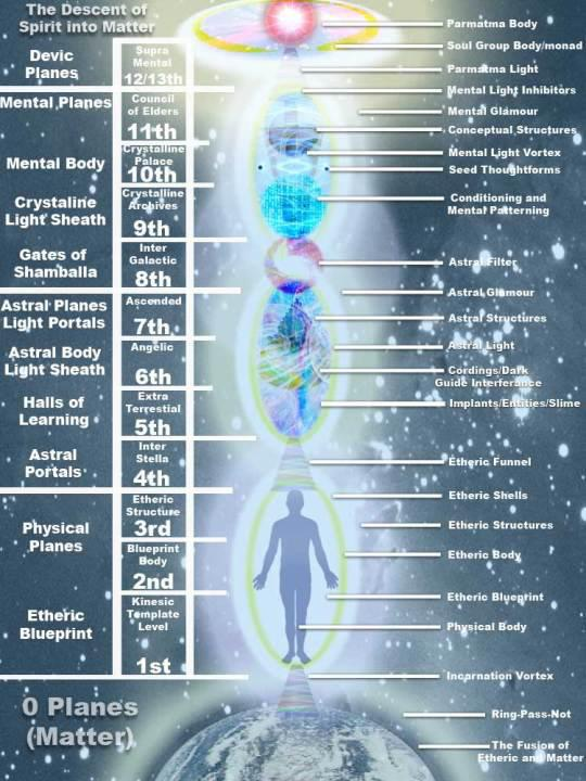 427556 298465510209256 1064230191 n - NEW RECORD - Schuman frequency reached peak at 158 Hz. Discover this as huge, great opportunity for awakening - activating, boosting and achieving a consistent level of your Heart Coherence Vibration