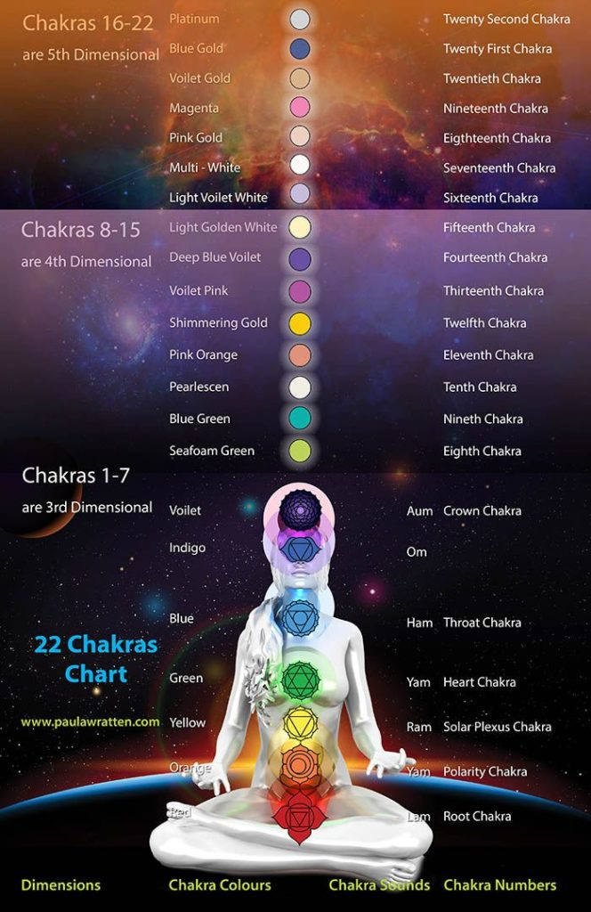 7724a076cfae0efc202c98614f9edbf3 664x1024 - NEW RECORD - Schuman frequency reached peak at 158 Hz. Discover this as huge, great opportunity for awakening - activating, boosting and achieving a consistent level of your Heart Coherence Vibration