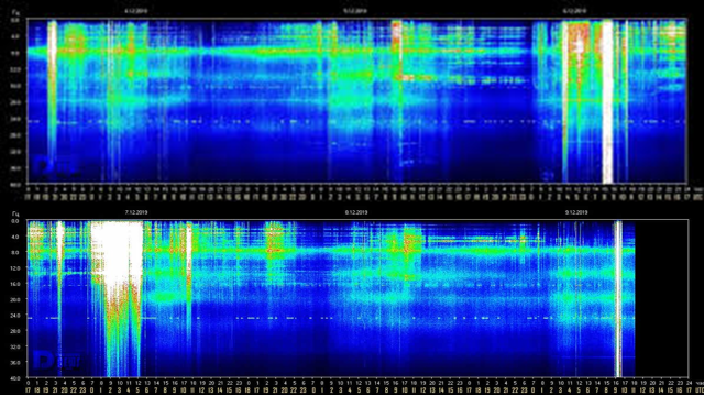 Slika2 - NEW RECORD - Schuman frequency reached peak at 158 Hz. Discover this as huge, great opportunity for awakening - activating, boosting and achieving a consistent level of your Heart Coherence Vibration